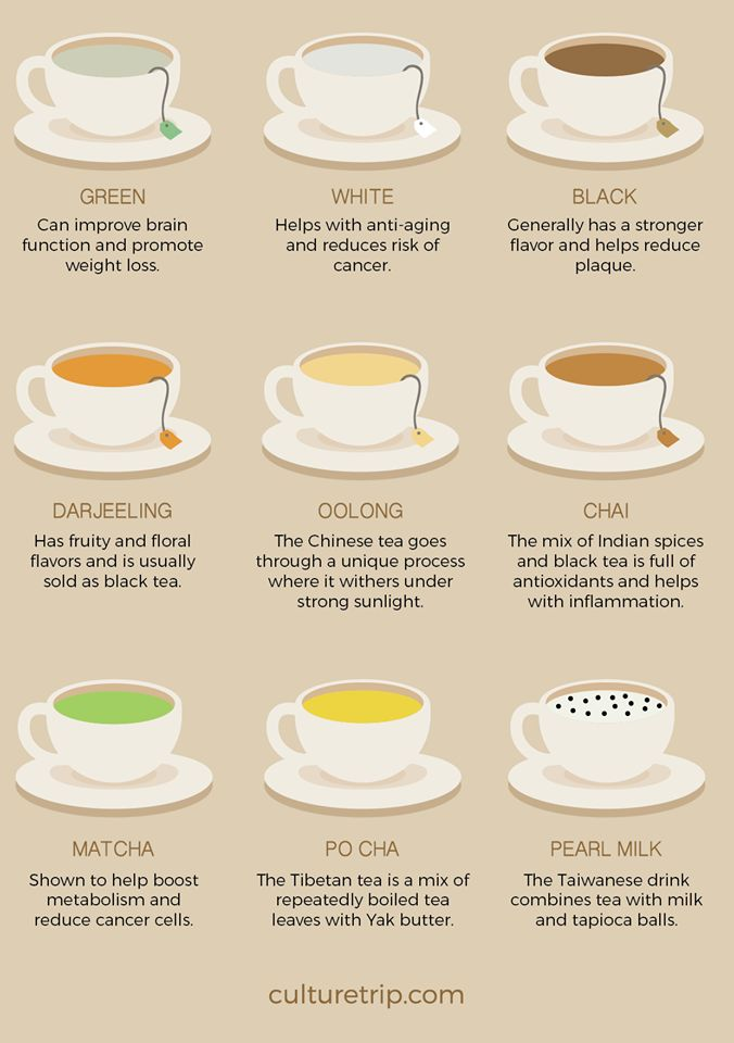 18 Best Tea Images On Pinterest Tea Time The Tea And Health Tips