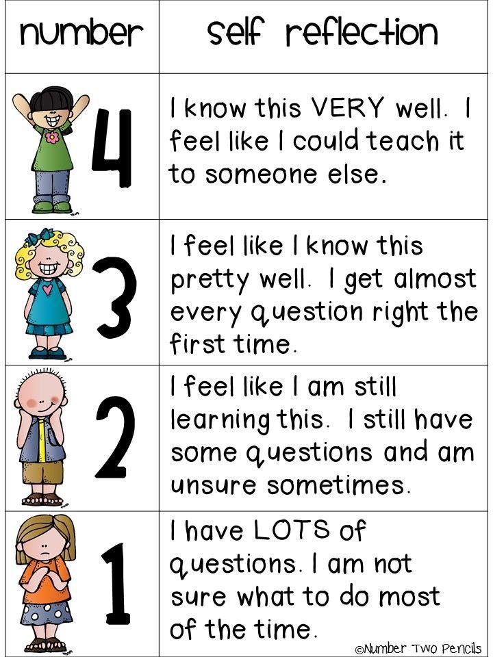 Marzano Scale: Student Self Assessment Rubric {Kids}