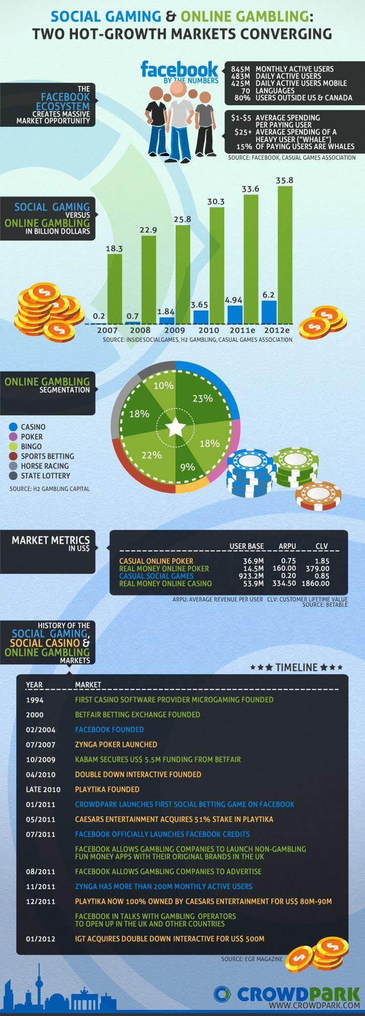 Gambling handbook market online research cincinnati gambling riverboat