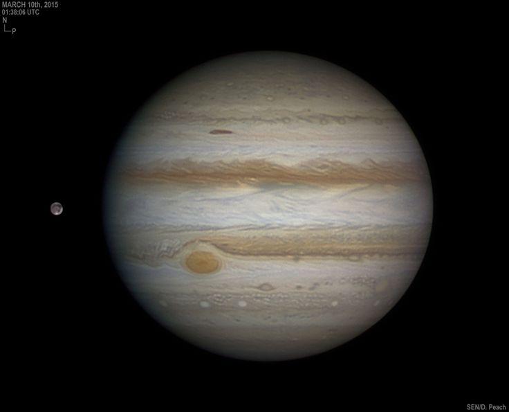 Jupiter, Ganymede, Great Red Spot