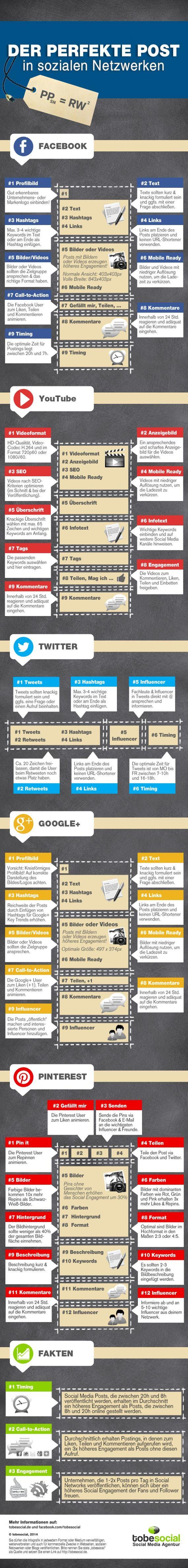 Top- Infograhik : Der perfekte Post in #socialmedia via @Social Media Agentur tobesocial #facebook #youtube #pinterest