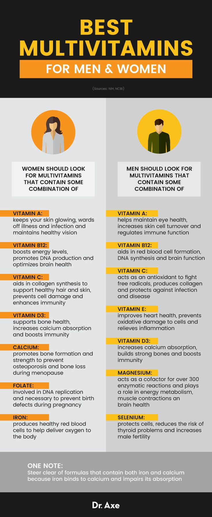 A multivitamin contains a mix of vitamins, minerals and other nutrients to help …