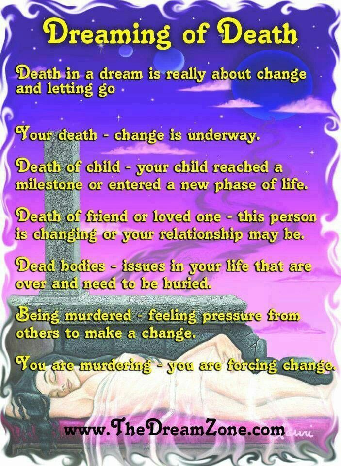 Pin By Cherry Berry On D R E A M S Dream Interpretation Symbols Dream Psychology Dream Meanings