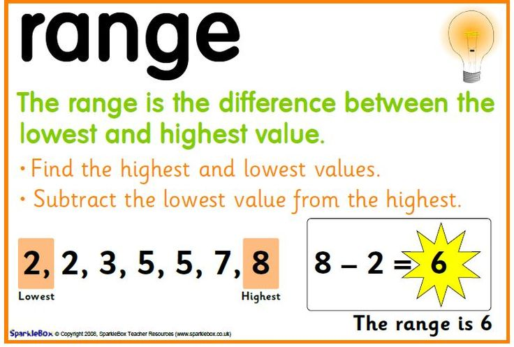 Maths help: Mean, medium, mode and range - So what is the difference between these averages? Revision aid.