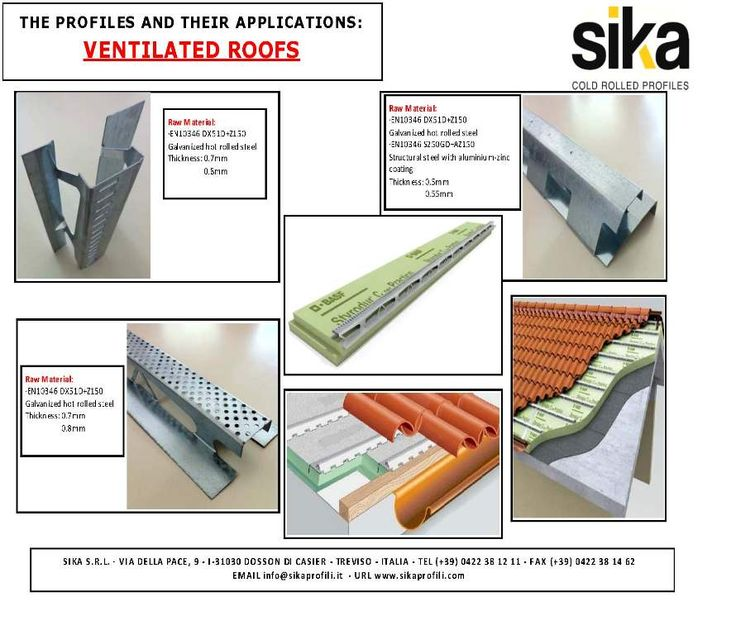 Ventilated roofs
