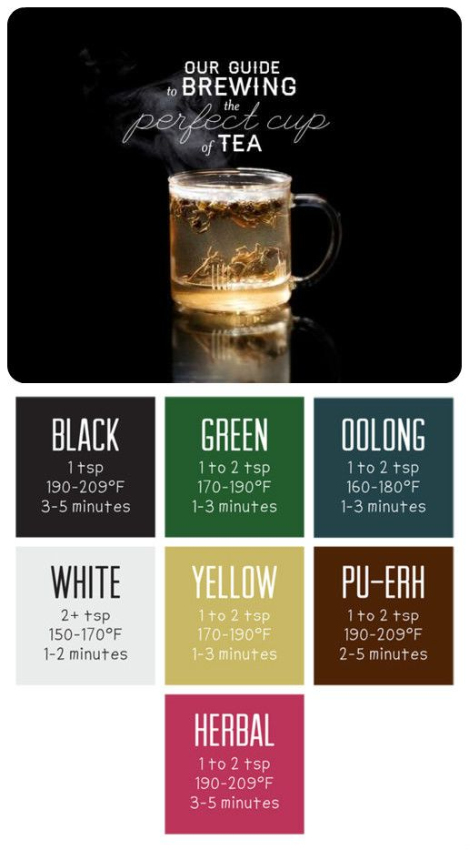 Guide to perfect cup of tea