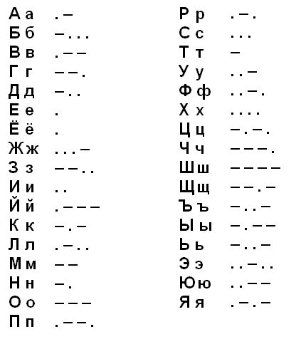 Best Morse Code Day Images On   Morse Code Coding