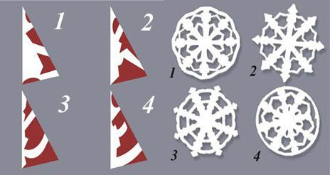 Christmas Craft : How to make Paper Snowflakes Great snowflakes use making snowflake curtain