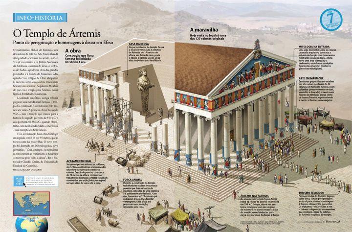 Bernardo Borges - Templo de Ártemis