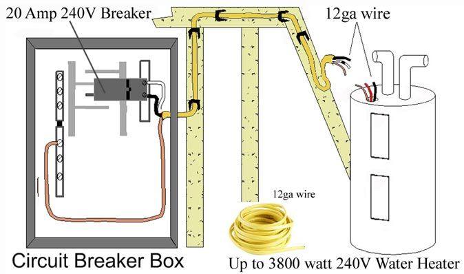 240 Volt Water Heater Circuit Water Heater Heater Circuit