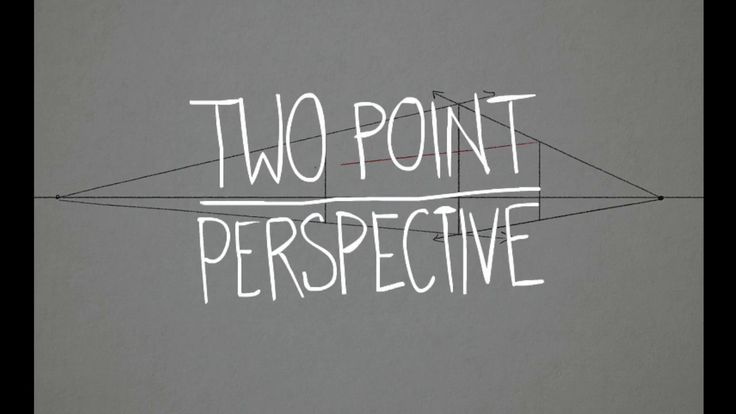 How to Draw with Two Point Perspective  Great resource for students who need to see this technique a second or third time.