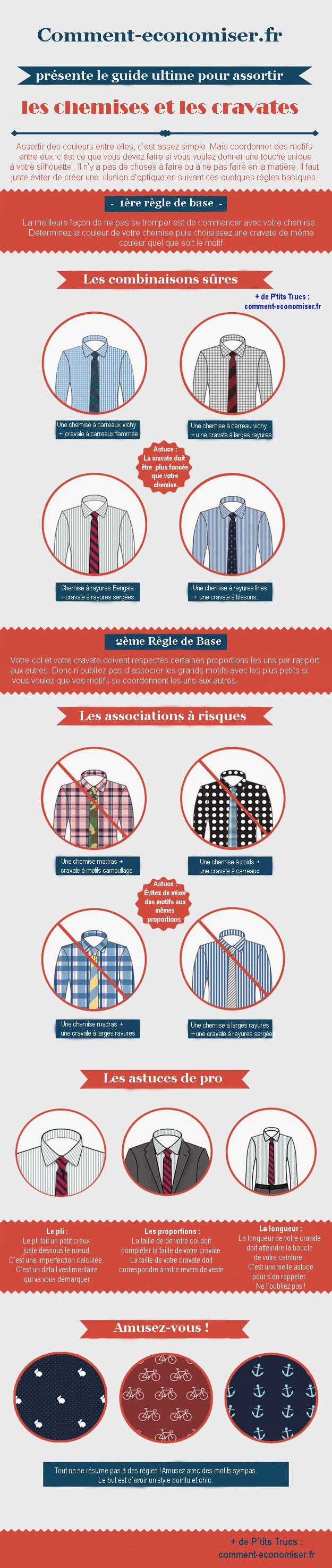 Assortir des couleurs entre elles, c'est assez simple. Coordonner des motifs entre eux, c'est déjà plus compliqué. Suivez ce guide pour assortir chemises et cravates facilement.  Découvrez l'astuce ici : http://www.comment-economiser.fr/guide-facile-comment-assortir-chemise-et-cravate.html?utm_content=buffer06d63&utm_medium=social&utm_source=pinterest.com&utm_campaign=buffer