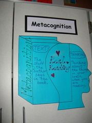 """Like the """"reading salad,"""" the Metacognition Diagram is another way to explain metacognition. In her book Comprehension Connections, Tanny uses this Venn Diagram to help students understand what happens when you read and think at the same time. A great resource for teaching strategies for reading comprehension!"""