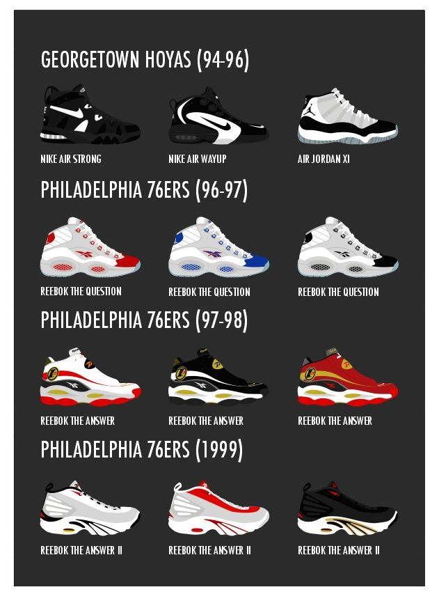 Allen Iverson Shoes