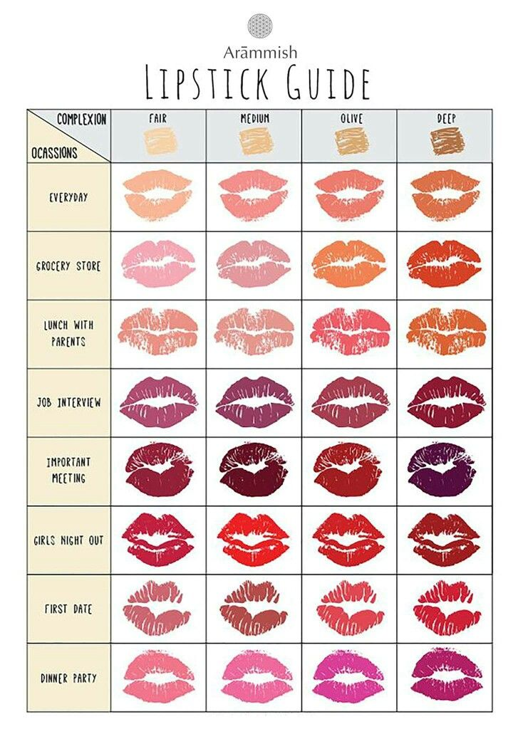 Lip colors for permanent makeup touchup Beauty & Personal Care http://amzn.to/2kaLGnP