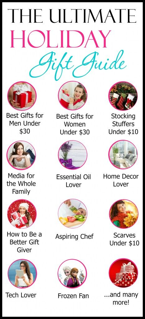 "Do you wish it was just super simple to buy a gift and be done with your gift shopping, not having to deal with the crowds and the research and ""sales""? Check out this ULTIMATE holiday gift guide, designed to help you buy for everyone on your list...the easy way!"