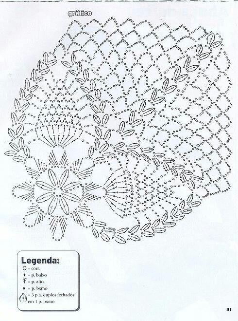 Baño Ninos Frecuencia:Crochet Juegos de baño en crochet Pinterest