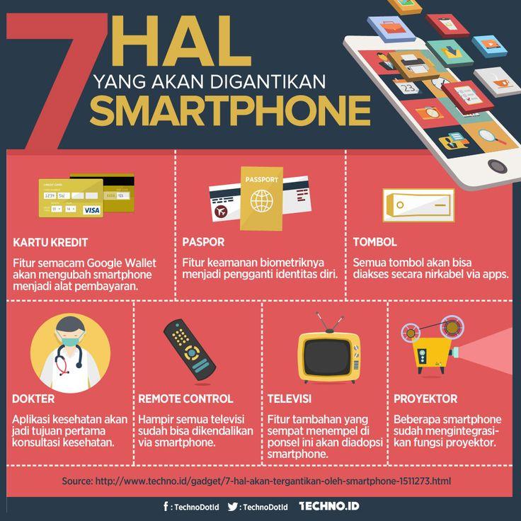 7 Hal akan tergantikan oleh smartphone http://bit.ly/1SlOwDM