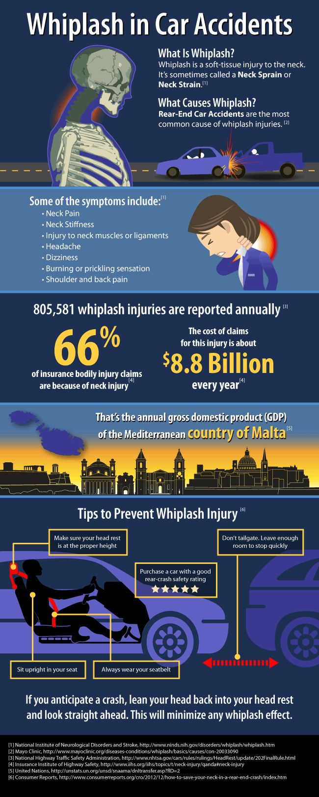 Have you been in a car accident? Are you having pain? See a qualified health care professional that can help!