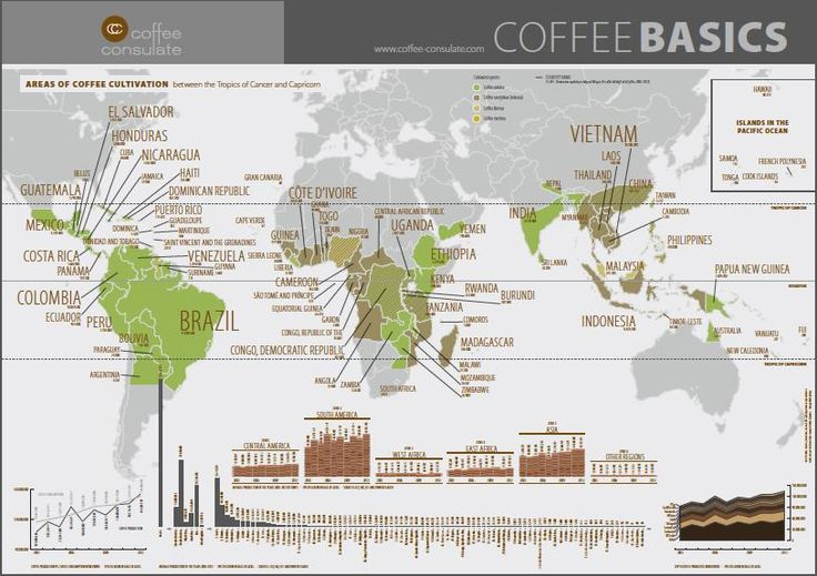 World map of Coffee Growing Countries.