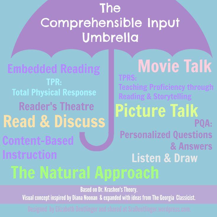 The Comprehensible Input Umbrella