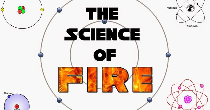 The Science of Fire - Using the Fire Triangle