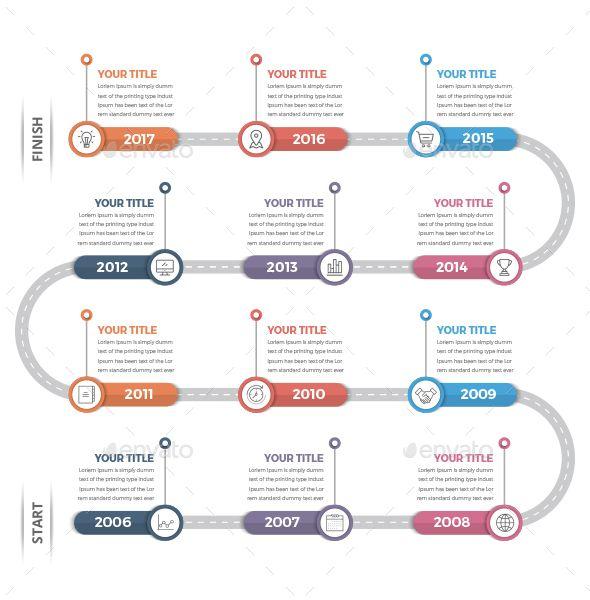 timeline infographics  12 steps