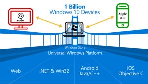 Windows Bridge per avere app iOS su Windows