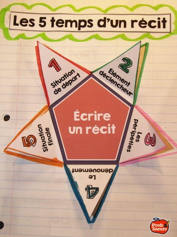 cahier interactif en français