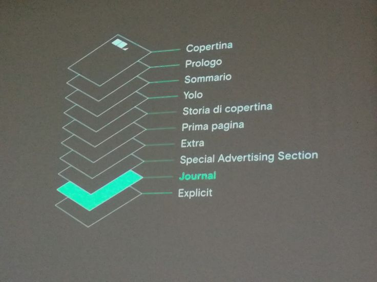 IL magazine structure. Talk with Davide Mottes, art director. #magazine #design #artdirection