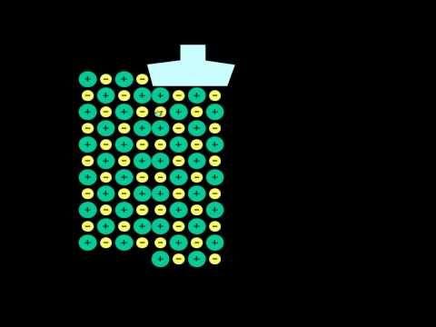 metallic bonding and metallic properties - YouTube