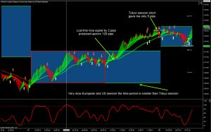 forex scalping 7 9 2015 - forexab.com