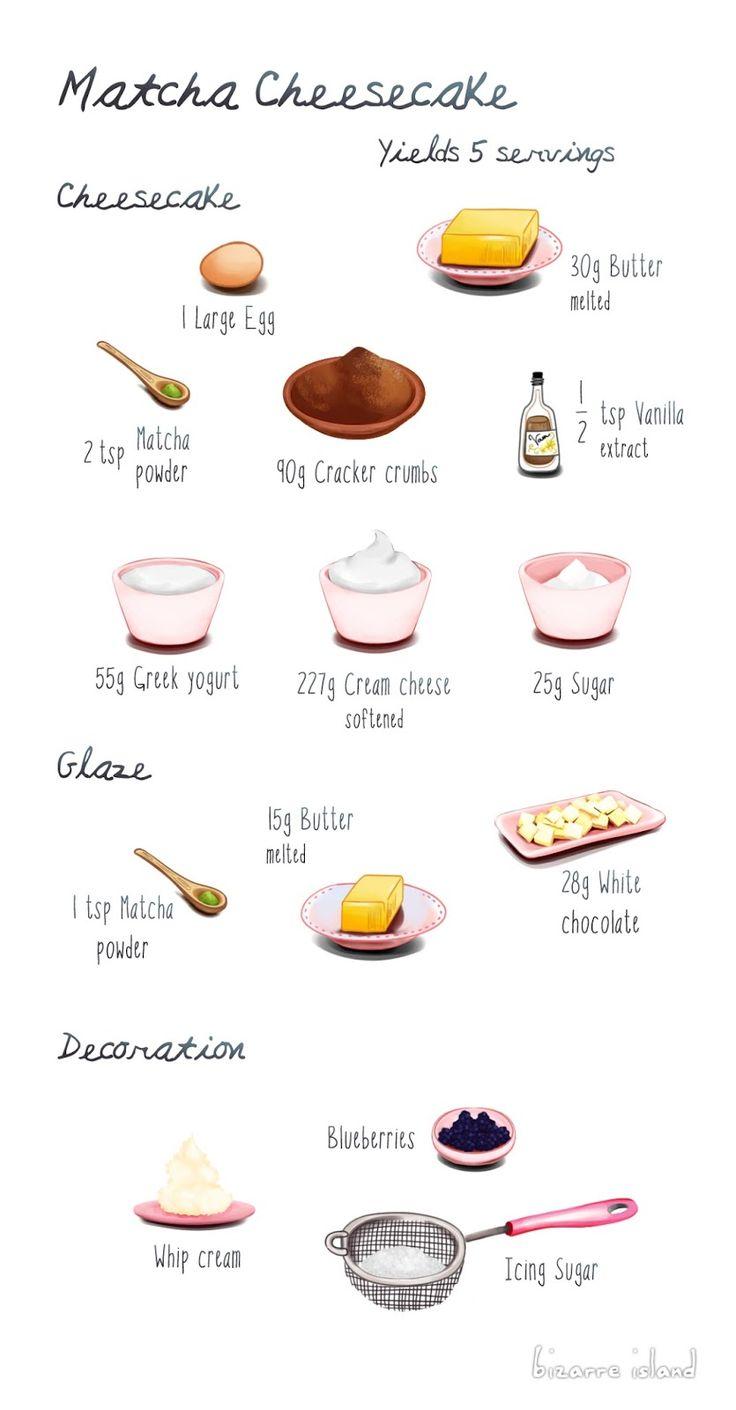 ~ bizarre island ~: Tealicious Crossover | Matcha Cheesecake Recipe
