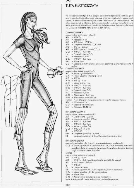 Oltre 25 fantastiche idee su modellismo su pinterest for Il modellismo burgo