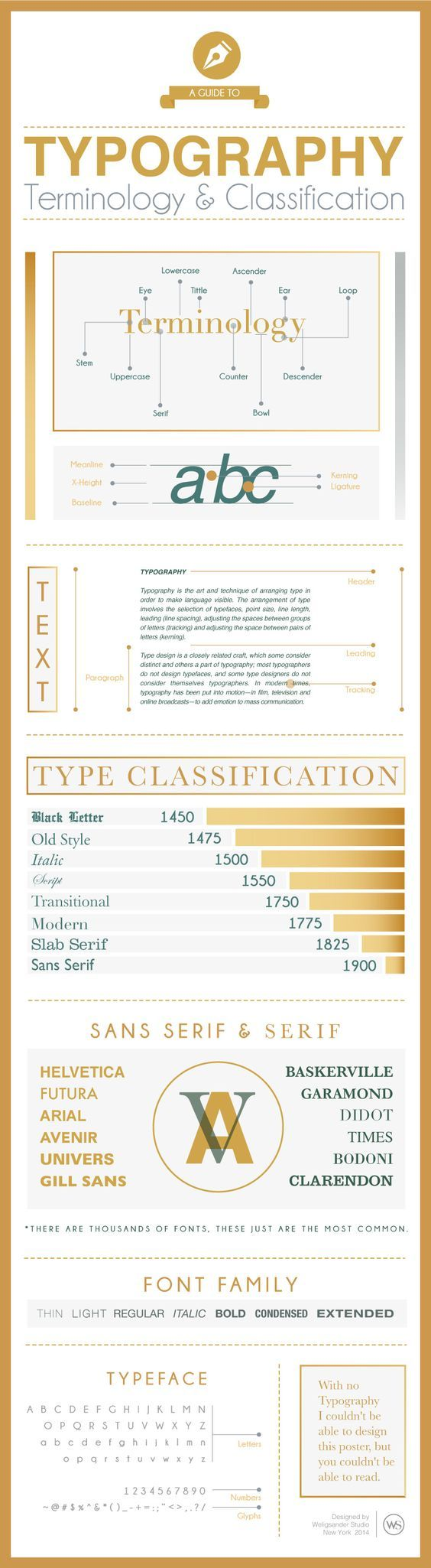 No matter what your stage in the book development process, having a grip of solid typography principles can be a helpful asset in the pursuit of quality design and marketing. This the case, here's a useful infographic that breaks down the basics::
