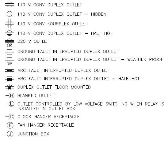 Low Voltage Outlet Symbols Wiring Diagrams
