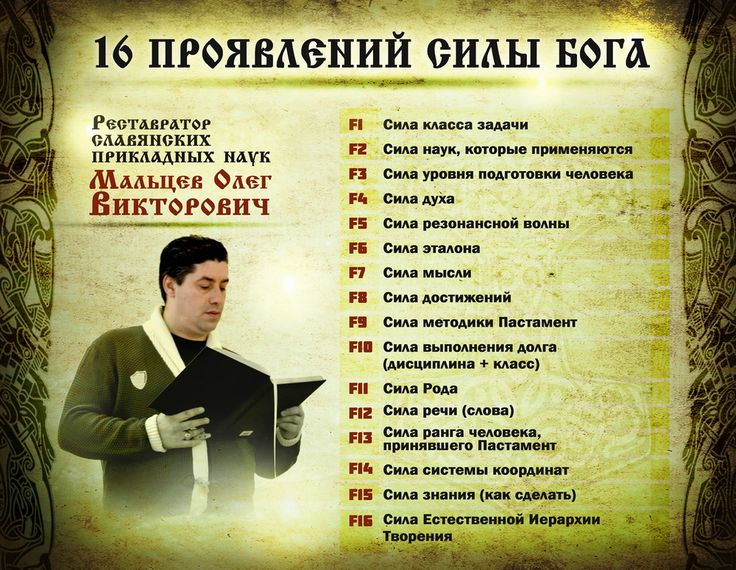 16 проявлений силы Бога.