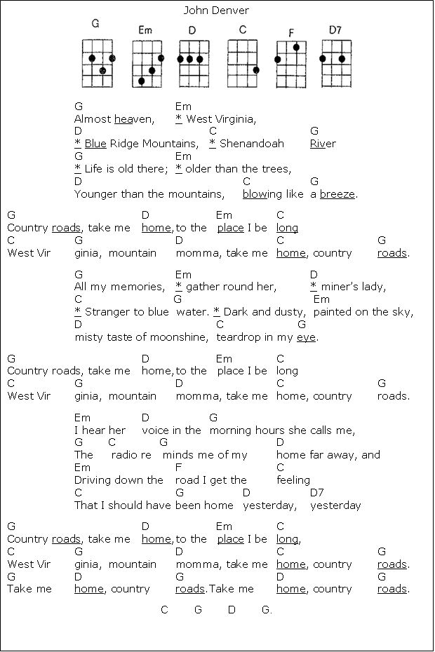 Country Roads - John Denver - Ukelele chords : Ukelele : Pinterest : Sheet music, John denver ...
