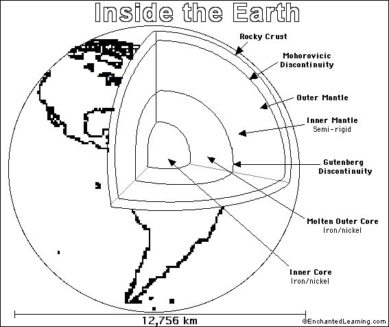 Earth Printout/Coloring Page: EnchantedLearning.com
