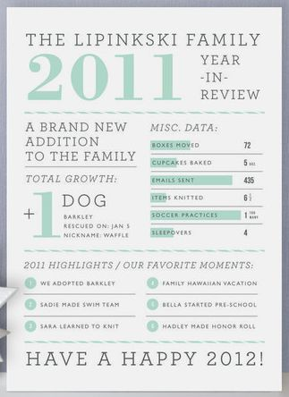 Year In Review Card - Interesting Family Facts...Like it, but would add a photo.
