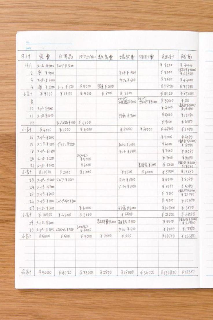 私は、家計簿を14年間つけています。新婚当初から、いい加減な家計簿ではなく、割ときっちりした家計簿を…
