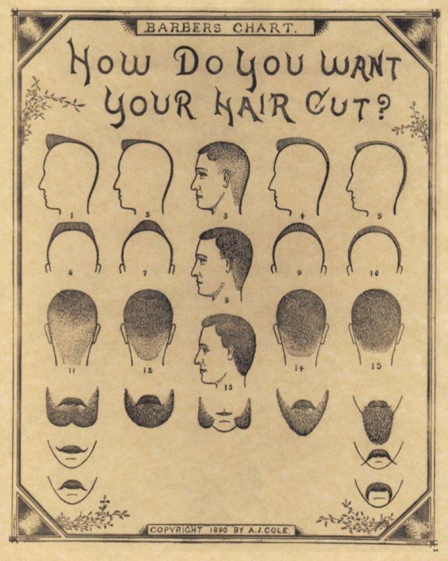 1890 Antique Barber Shop Haircut Beard Mustache Chart Poster Sign New Print 54