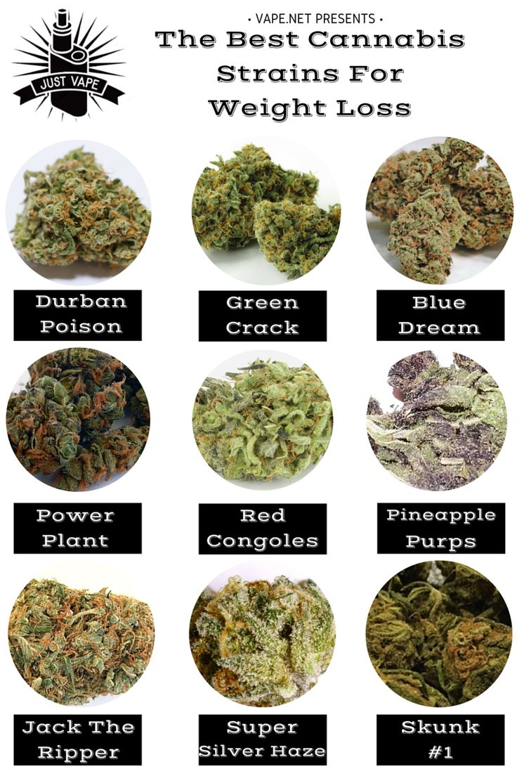 Strains high in THCVBecause for useful how to tips - Click on the following link now! http://www.teachinghow.com