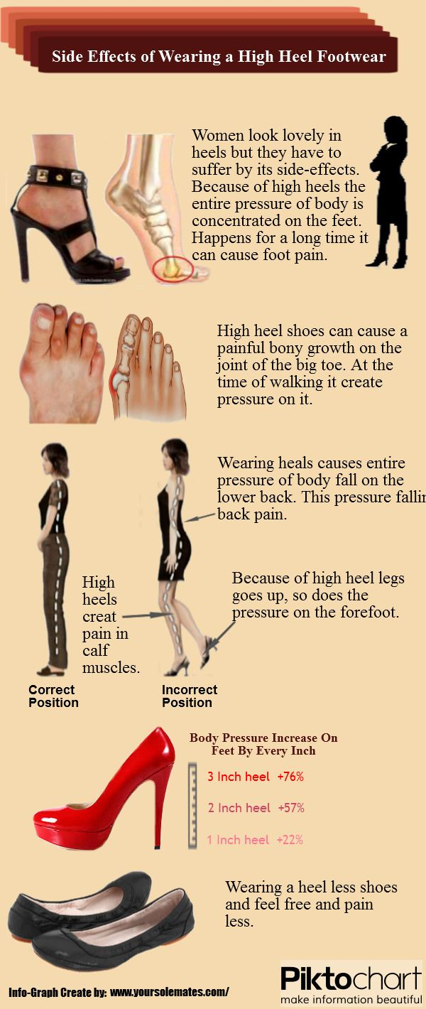 18 Best Calf Muscle Images On Pinterest Calf Muscles