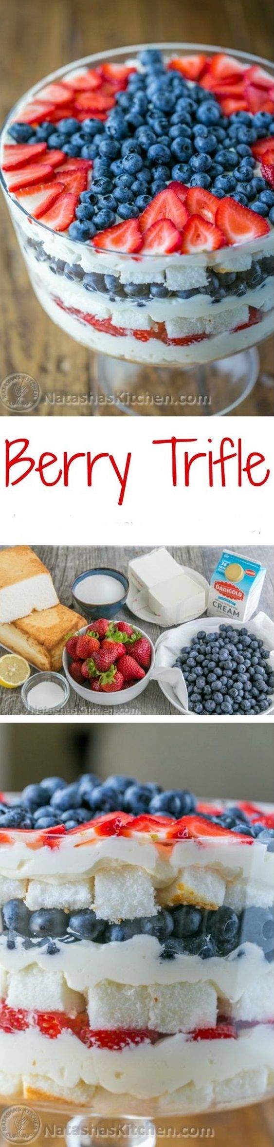 <3 YUMMY FOURTH OF JULY RECIPES <3 FOURTH OF JULY PARTY IDEAS <3 10 Enjoyable Fourth of July Party Ideas To Try In 2017