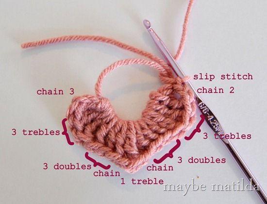 Crochet A Heart : ... Crochet, Crochet Tutorials, Valentine Heart, Crochet Hearts, Crochet