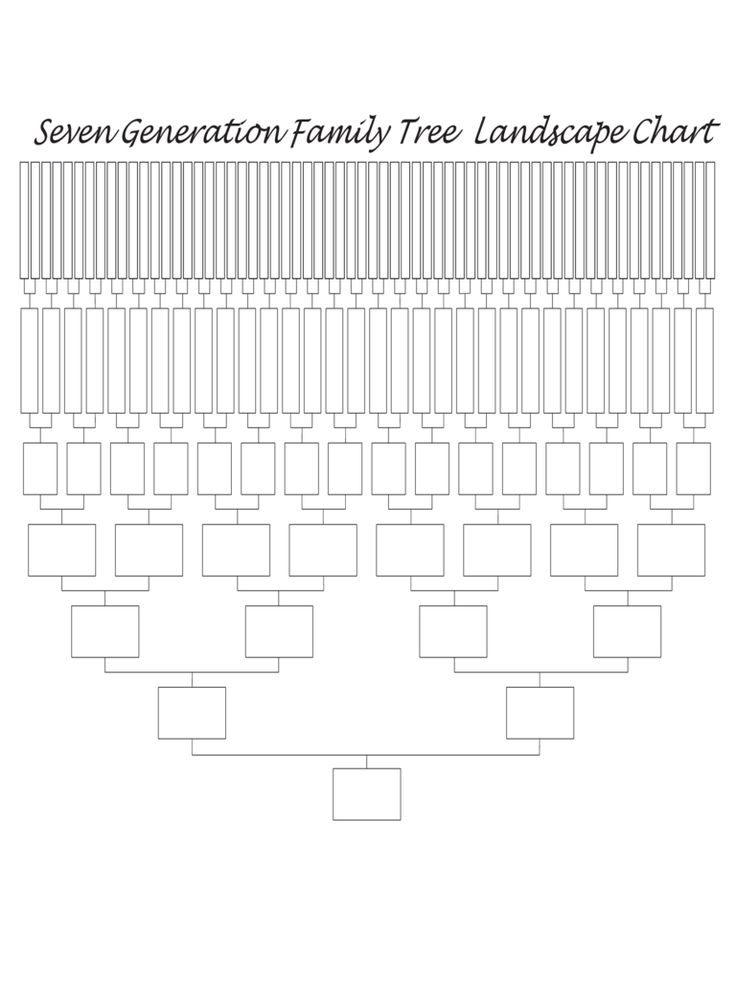 The 25 best family tree template word ideas on pinterest family family tree template 8 free templates in pdf word excel download pronofoot35fo Gallery