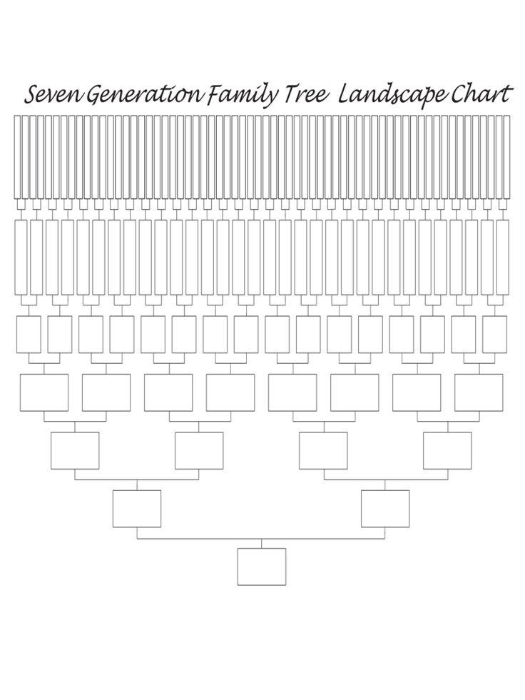 call tree template