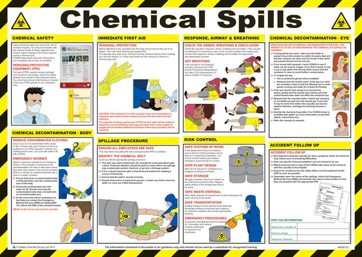 Chemical Spills Safety Guidance PosterEnglish UK