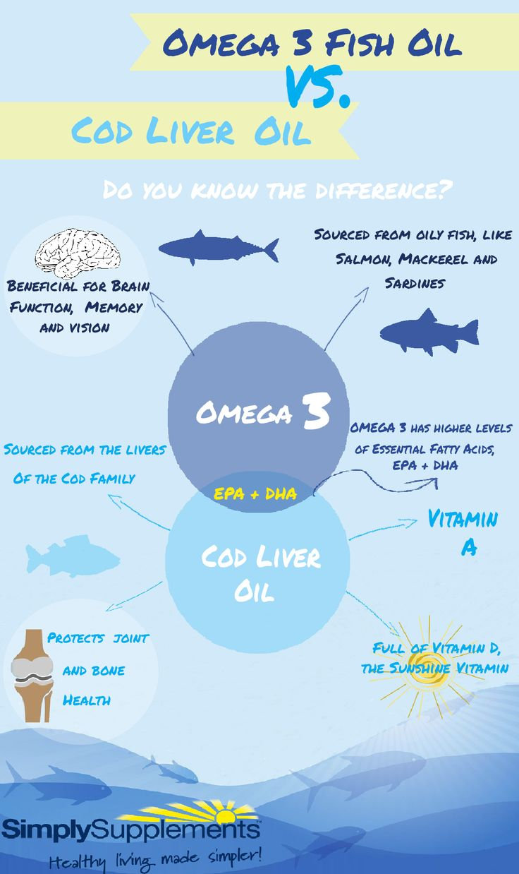 44 best facts of the human body images on pinterest for Fish oil bipolar